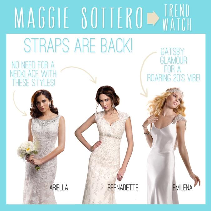 MaggieBlog